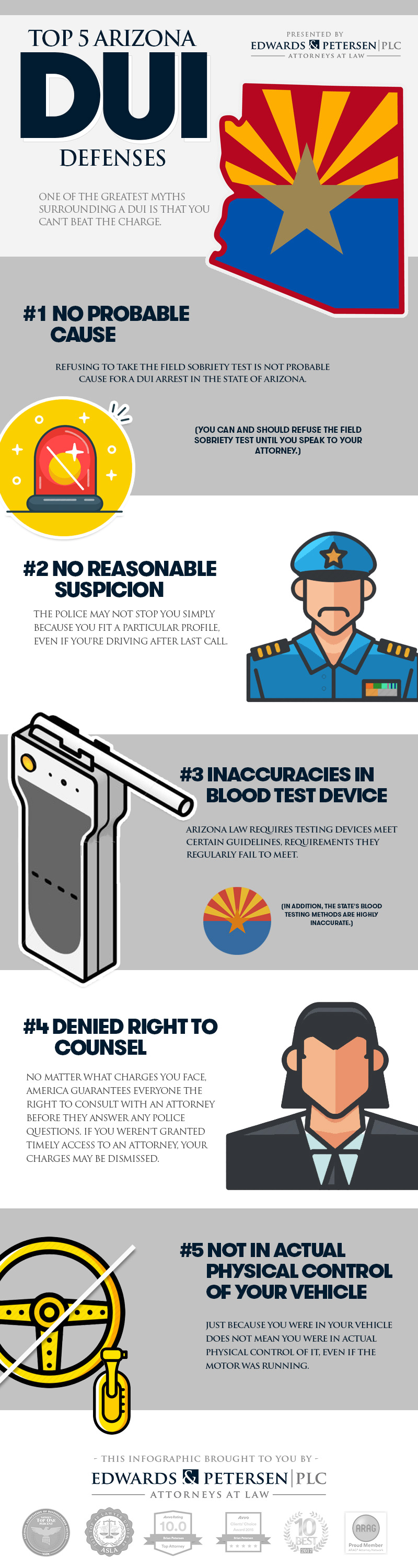 DUI inforgraphic